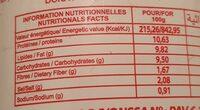 Mortadela - Nutrition facts