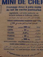 Le mini de chergui - Ingredients - fr