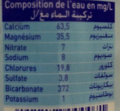 Ain Saïss - Informations nutritionnelles