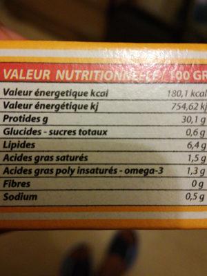 Miettes de Maquereaux - Informazioni nutrizionali - fr