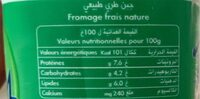 Perly nature - Nutrition facts - fr