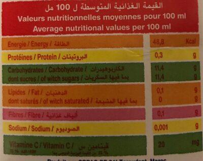 Selection Fruit - Voedigswaarden