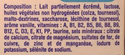 Croissance - Ingrédients