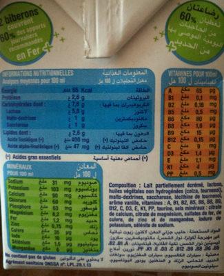 Croissance - Informations nutritionnelles