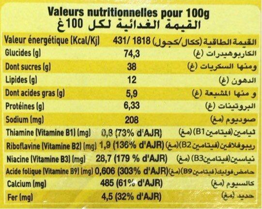 Petit blé - Nutrition facts - en