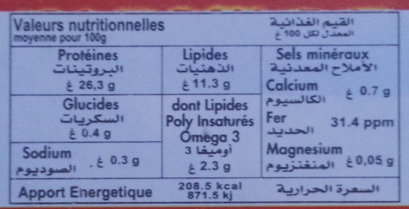 Sardines à l'huile de soja aux légumes, piment et épices - Voedigswaarden