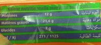 Khayrat - Nutrition facts