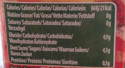 Valencia Cocktail - Informations nutritionnelles - fr