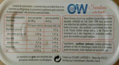 Sardines à la tomate - Informations nutritionnelles