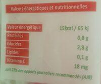Tomates cerises - Informations nutritionnelles - fr