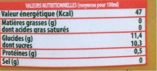 Excellence - Nutrition facts - en