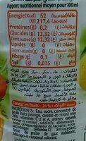 ifruit Jus d'orange carotte citron - حقائق غذائية - fr