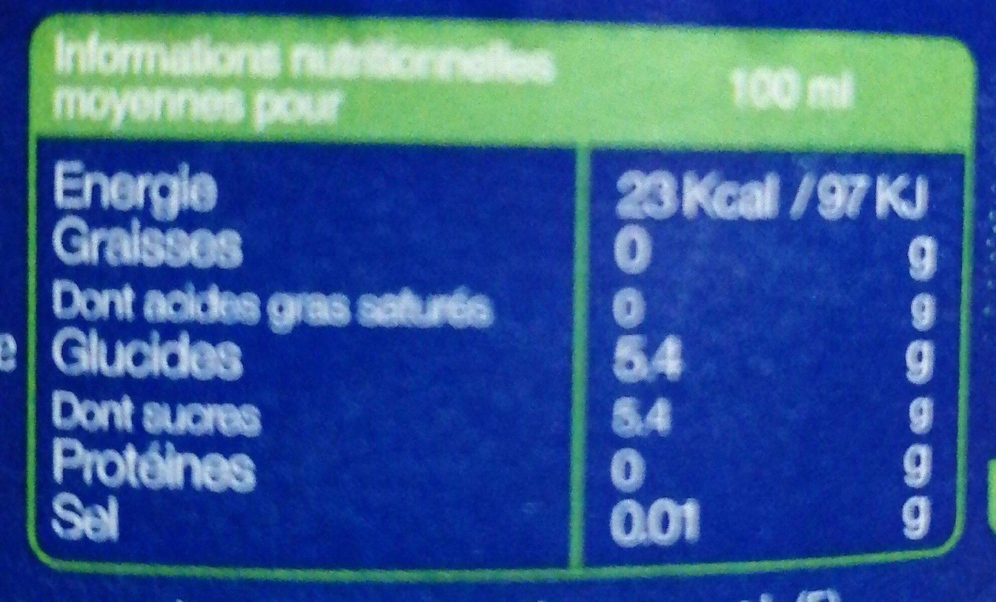 Ifri Pomme verte - Informations nutritionnelles - fr