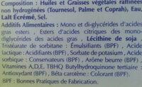 Beurre - Ingrediënten