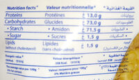 Plomb - Nutrition facts - fr