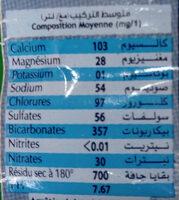 Mont Djurdjura, Bon Ramadan - Informations nutritionnelles - fr
