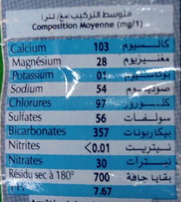 Mont Djurdjura, Bon Ramadan - Informations nutritionnelles