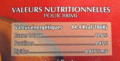 Toudja - حقائق غذائية - fr