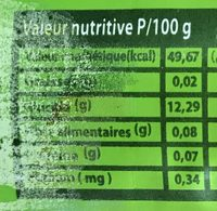 Ananas Agrum - Informations nutritionnelles