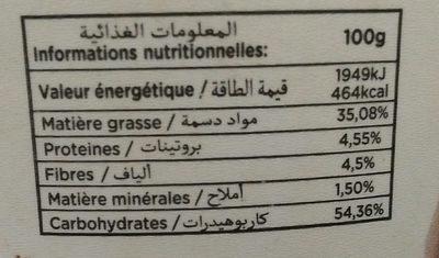 Maxon - Informations nutritionnelles - fr