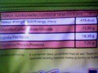 HIP HOP - Informations nutritionnelles