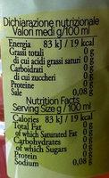 Aceto di vino - Nutrition facts - it