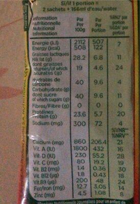 Nido - Informations nutritionnelles - fr