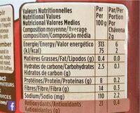 Café en poudre - Informations nutritionnelles - fr