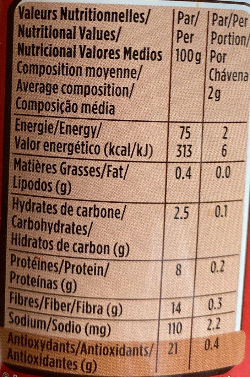 Nescafe Classic Pot - Informations nutritionnelles - fr