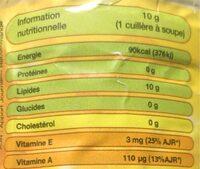 Huile de palme alimentaire - Informations nutritionnelles - fr