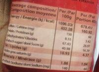 Olinda - Nutrition facts