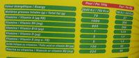AYA MARGARINE - Nutrition facts