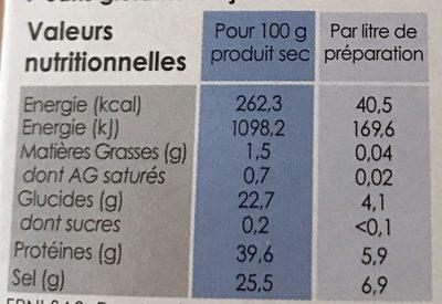 Bouillon de Coquillages - Nutrition facts - fr