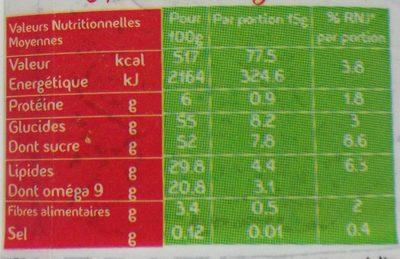Crème à tartiner aux noisettes et au fruit banane - Informations nutritionnelles - fr