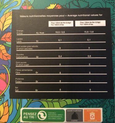 Thé vert instantané à la menthe Kyufi - Nutrition facts