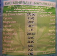 eau minérale naturelle - المكونات - fr
