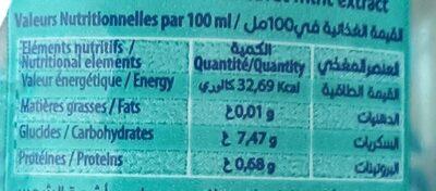 Déli'o menthe - Informations nutritionnelles - fr
