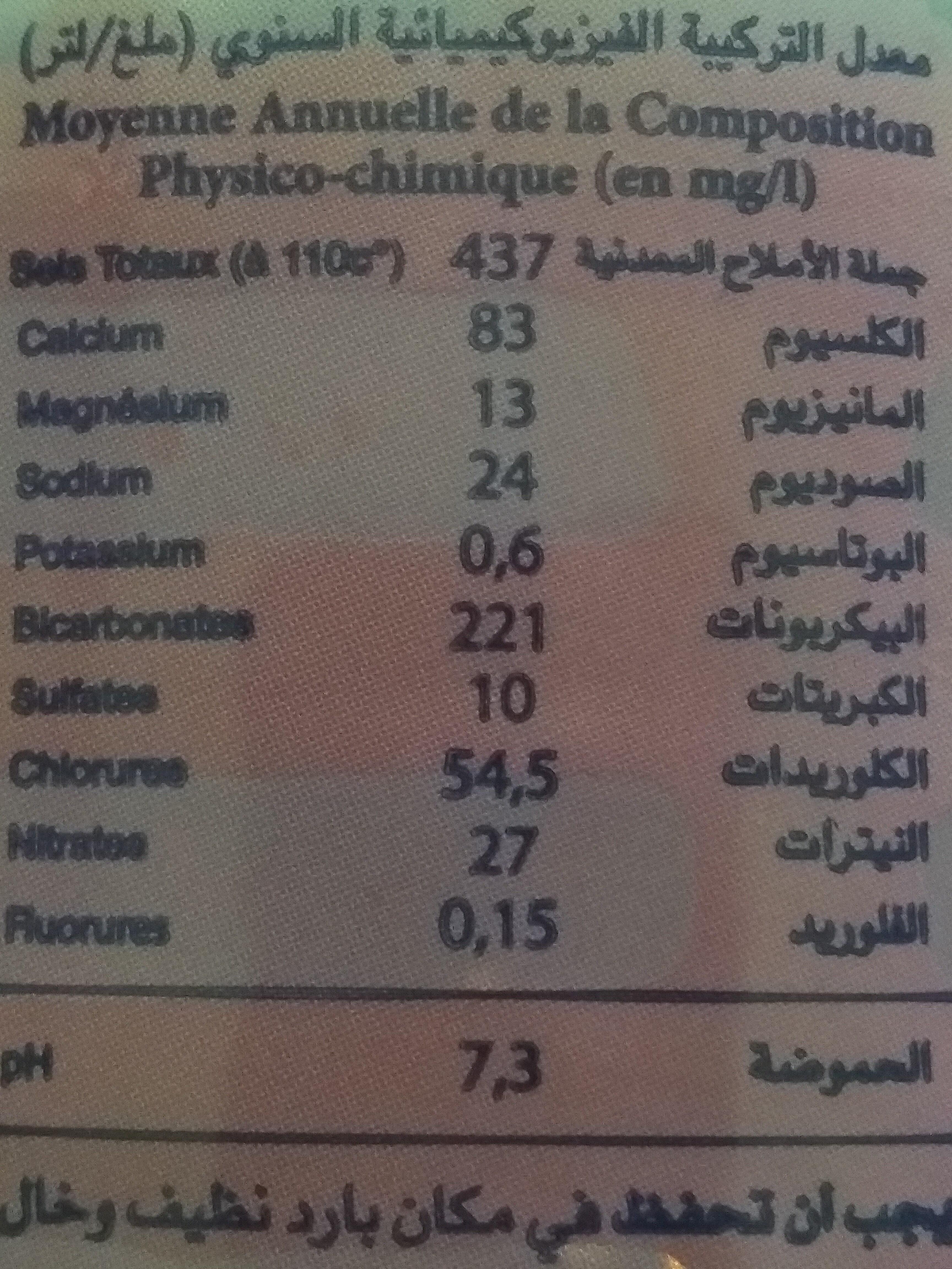 Safia - eau minérale - Nutrition facts - fr