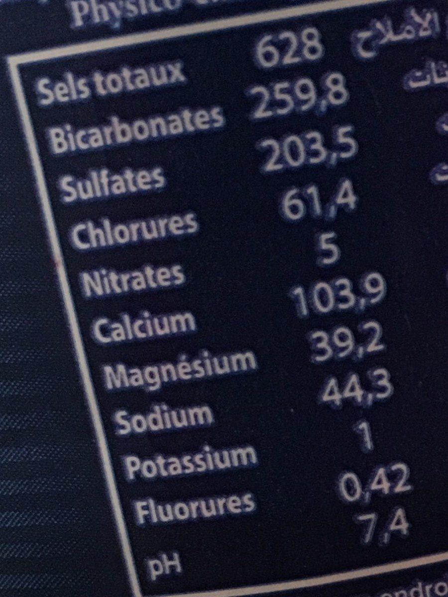 Eau minerale - Ingredients