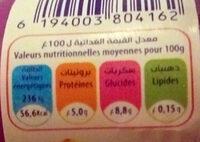 Taillefine aux fruits 0% Citron - Nutrition facts - fr