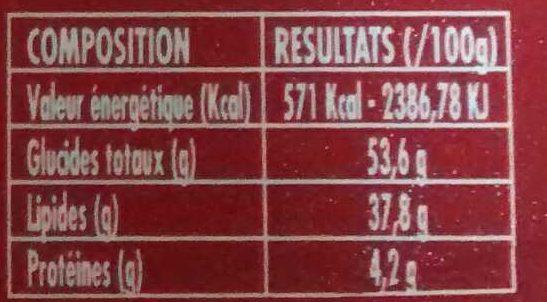 Hazelnuts Spread - Informations nutritionnelles - fr
