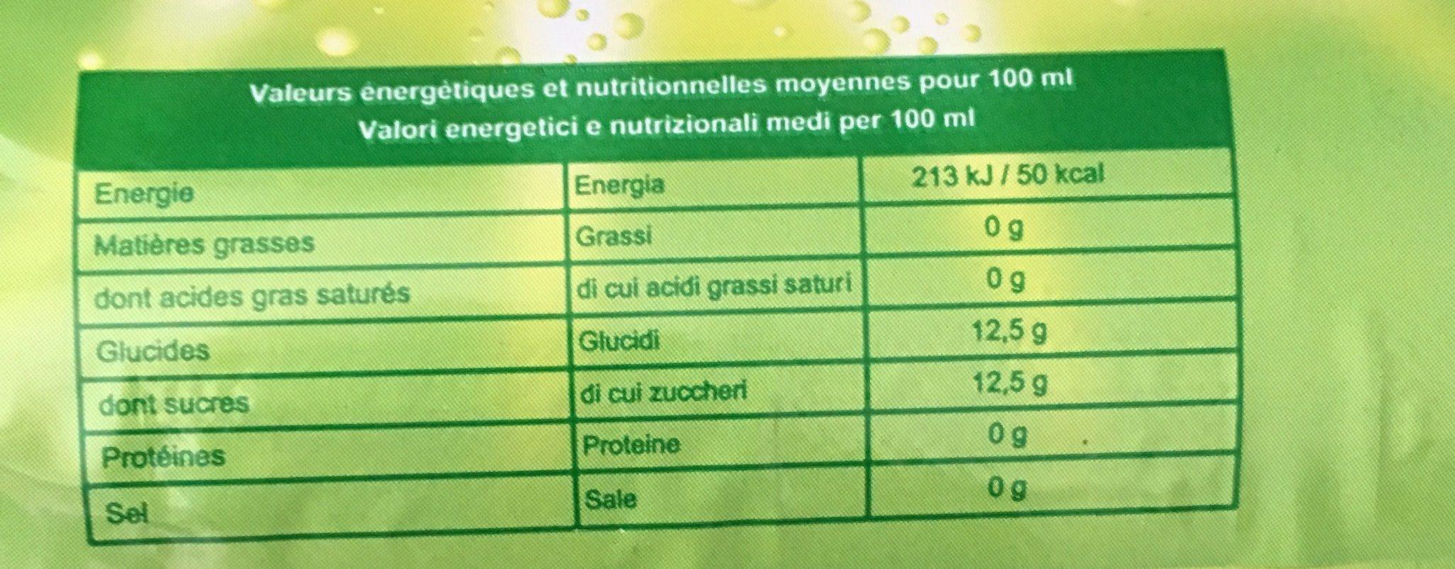 Boga Lim - Informations nutritionnelles