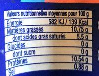 Sardines de méditerranée à l'huile d'olive vierge - Informations nutritionnelles - fr