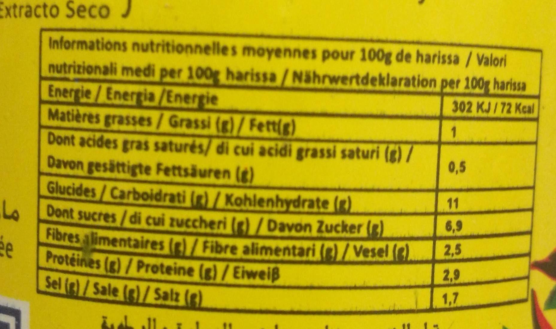 Harissa - Nutrition facts