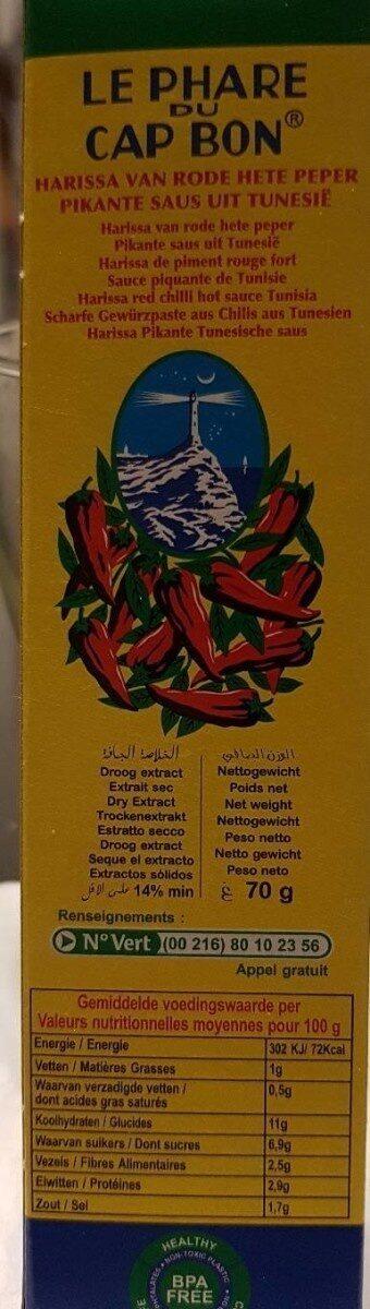 Harissa de la Tunisie - Informations nutritionnelles - fr