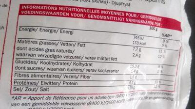 Salade à l'italienne - Nutrition facts - fr