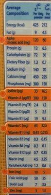 Cerelac - Informations nutritionnelles - fr