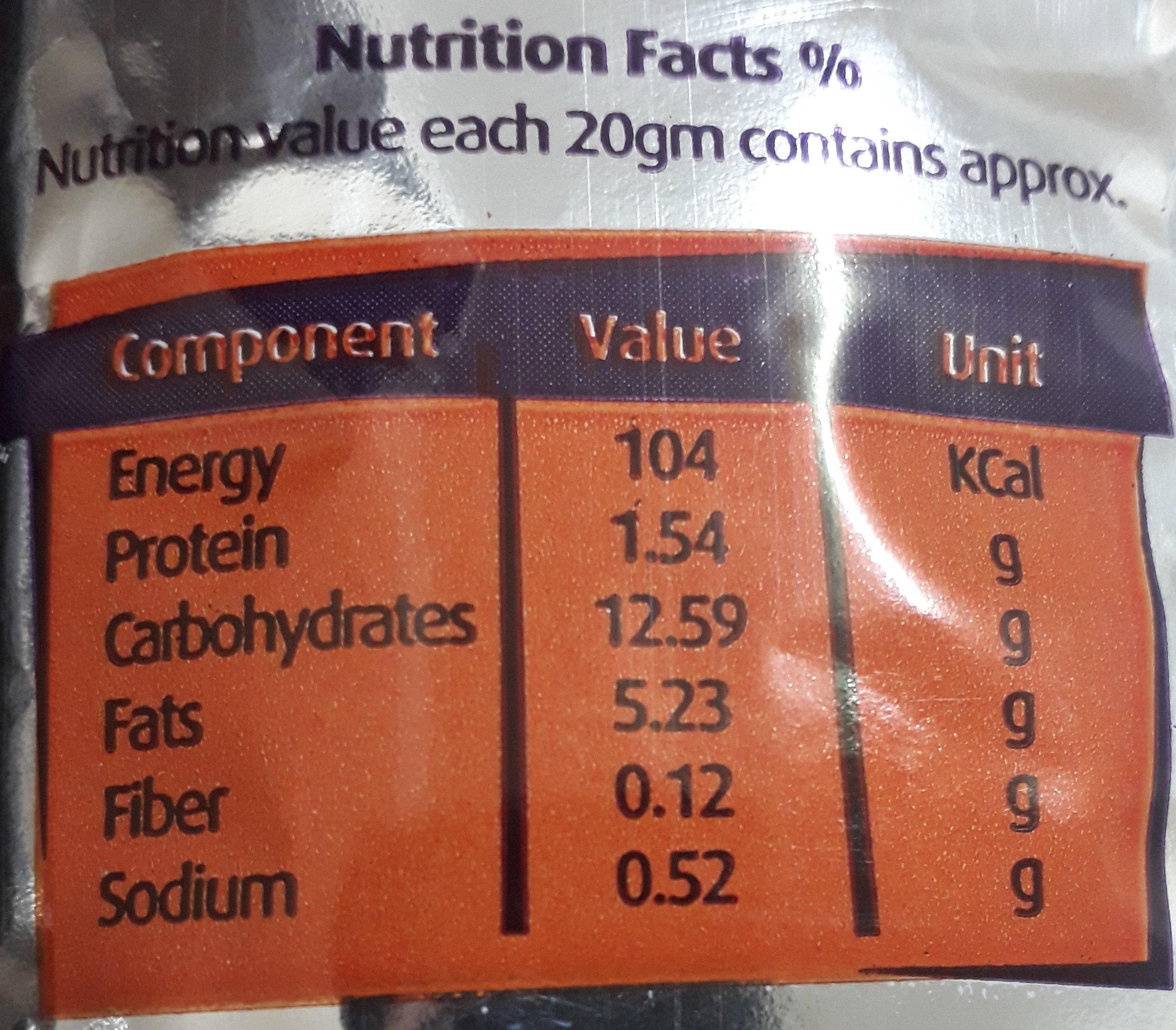 Break - Informations nutritionnelles - en