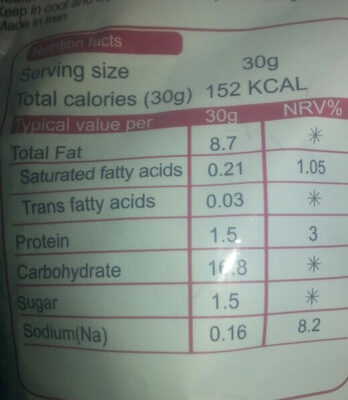 - Nutrition facts - ar