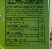 Thé - Informations nutritionnelles - fr